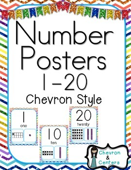 Number Posters- Chevron Style