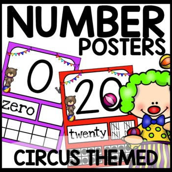Number Posters Circus Themed