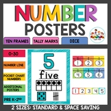 Number Posters Classroom Decor