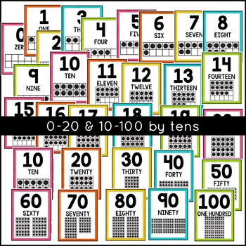 Number Posters: Classroom Decor