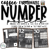 Number Posters | Coffee Farmhouse