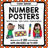 Number Posters Color Splash