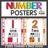 Confetti Classroom Decor Number Posters