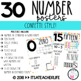 Number Posters | Confetti Style