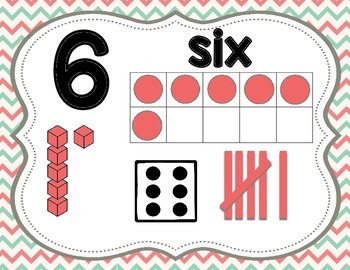 Number Posters (Coral and Mint Chevron) (Tally Marks, Tens Frame, Place Value)