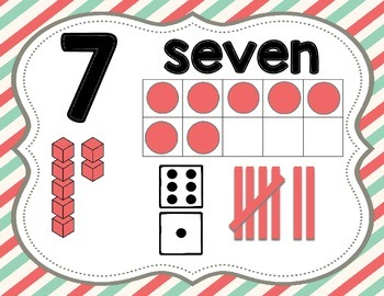 Number Posters (Coral and Mint Striped) (Tally Marks, Tens Frame, Place Value)