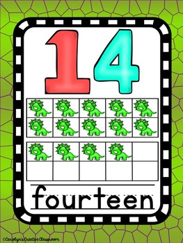 Number Posters - Dinosaur Theme