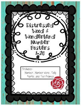 Number Posters - Distressed Wood & Wonderland Theme