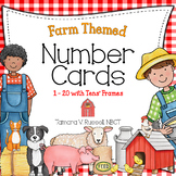 Number Posters {Farm Themed}