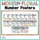 Number Posters Floral Classroom Decor