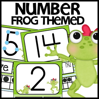 Number Posters Frog Themed