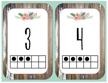Number Posters- Garden Party Theme