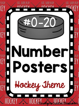 Number Posters - Hockey Theme