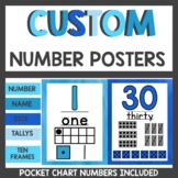 Number Posters Hollywood Themed