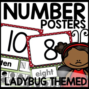 Number Posters (Lady Bug Themed)