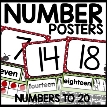 Number Posters (Ladybug Themed)