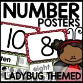 Ladybug Theme Classroom Decor Number Posters