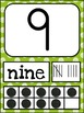 Number Posters MIX AND MATCH (LIME Scribble)