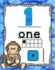 Number Posters Monkey Theme