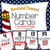 Number Posters {Nautical Themed}