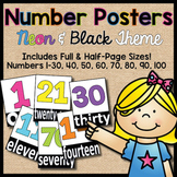 Number Posters: Neon and Black