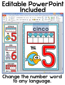 Ocean Theme Numbers Posters - Under the Sea Theme