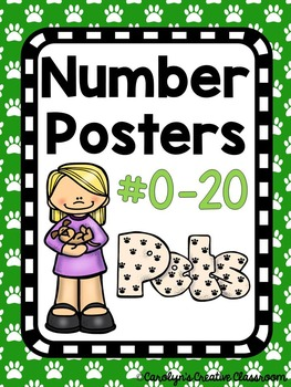 Number Posters - Pet Theme
