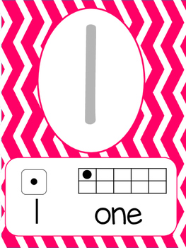 Number Posters - Pink Chevron