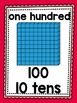 Number Posters Place Value to 1000