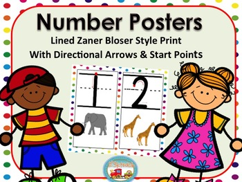 Number Posters Poka Dots Zaner Bloser Style, Starting Points,Directional Arrows