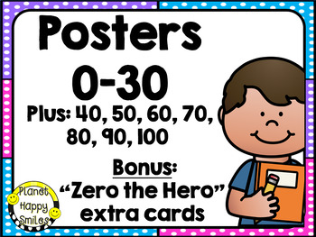 Number Posters- Polka Dot Theme