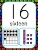 Number Posters- Polka dot style 2