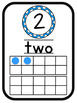 Number Posters (Primary Polka Dots)