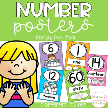 Number Posters - Primary Print Font