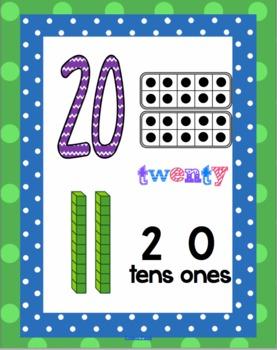 Number Posters Printable - Polkadot theme