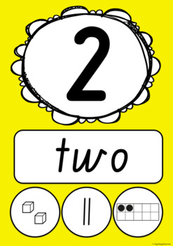 Number Posters - Queensland Fonts