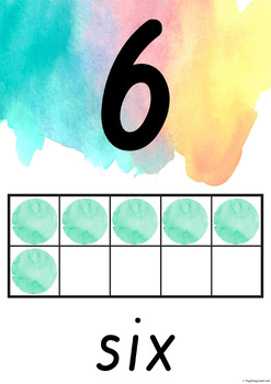 Watercolour Number Posters - Queensland Fonts