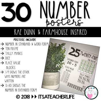 Number Posters   Rae Dunn & Farmhouse Inspired