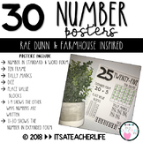 Number Posters | Rae Dunn & Farmhouse Inspired