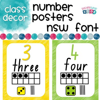 Number Posters Rainbow NSW font