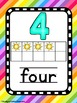 Number Posters - Rainbow Theme