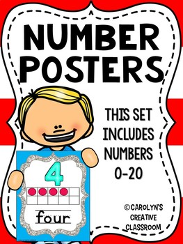 Number Posters - Red, blue, and white theme