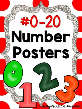 Number Posters - Red Theme