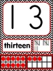 Number Posters (Red and Black Chevron)