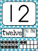 Number Posters (Red and Teal polka dot)