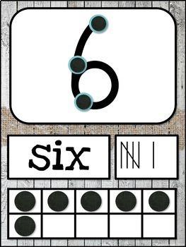 Number Posters Rustic Themed
