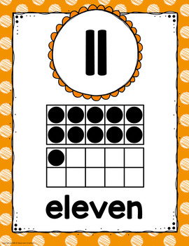 Polka Dot Number Posters (Scribble Dot)-Classroom Decor