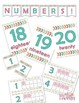 EDITABLE Number Posters - Ten Frames, Flashcards, Number Cards, Number Sense