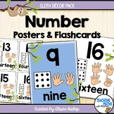 Number Posters Sloth Decor Set