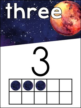 Number Posters - Space Galaxy Theme - Classroom Decor